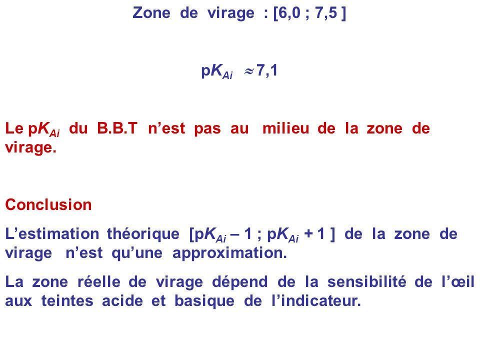 Zone de virage : [6,0 ; 7,5 ] pKAi  7,1. Le pKAi du B.B.T n'est pas au milieu de la zone de virage.